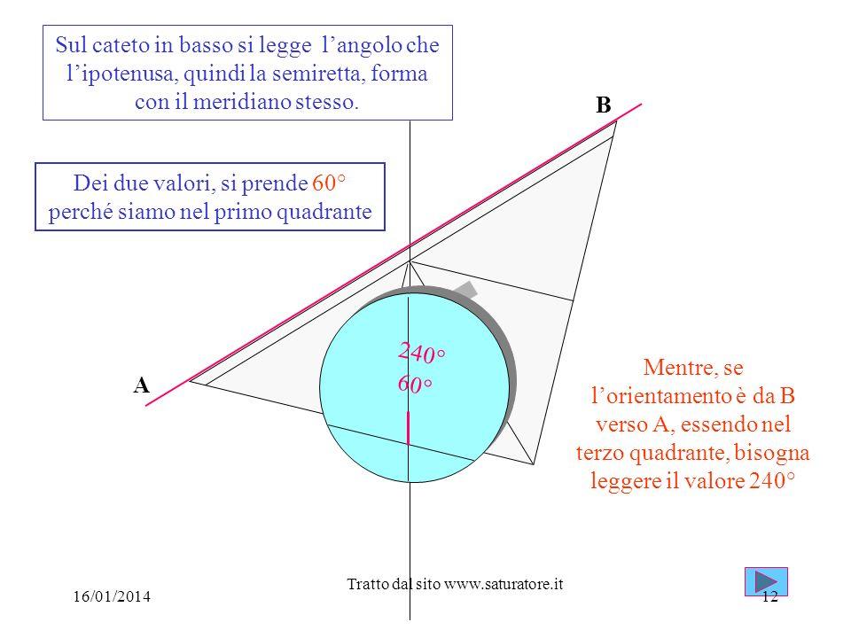 Sul cateto in basso si legge langolo che lipotenusa, quindi la semiretta, forma con il meridiano stesso. 240° 60° 240° 60° Dei due valori, si prende 6