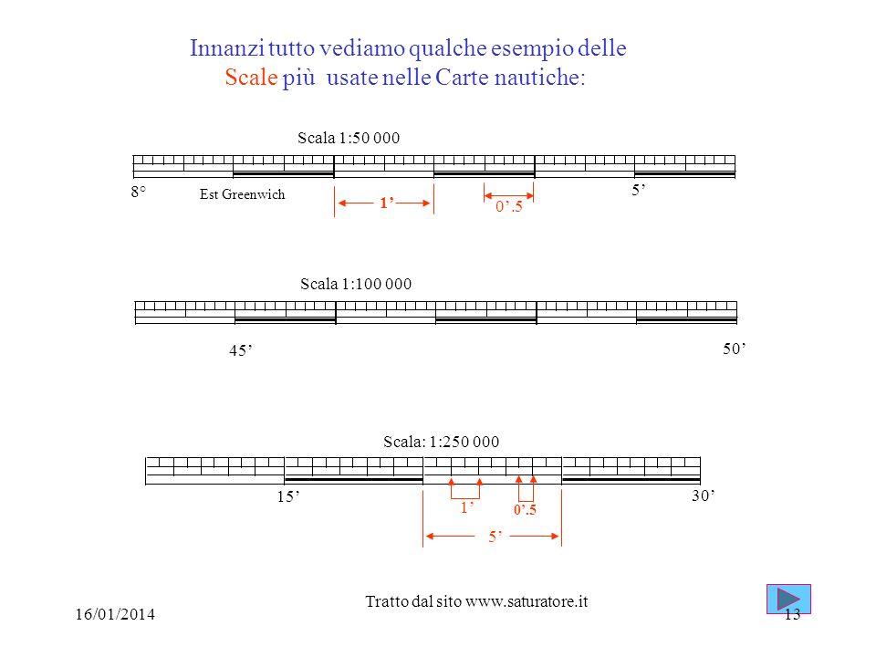 Innanzi tutto vediamo qualche esempio delle Scale più usate nelle Carte nautiche: Scala 1:50 000 8° 5 Est Greenwich 1 0.5 Scala 1:100 000 45 50 15 30