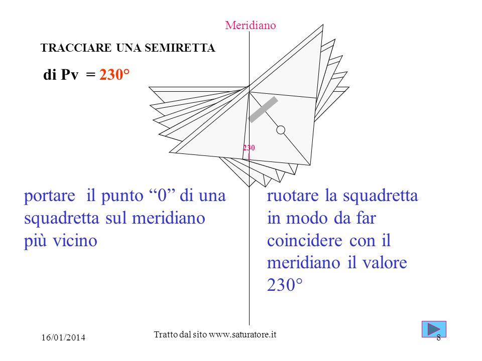 Meridiano TRACCIARE UNA SEMIRETTA di Pv = 230° 230 16/01/20148 Tratto dal sito www.saturatore.it portare il punto 0 di una squadretta sul meridiano pi