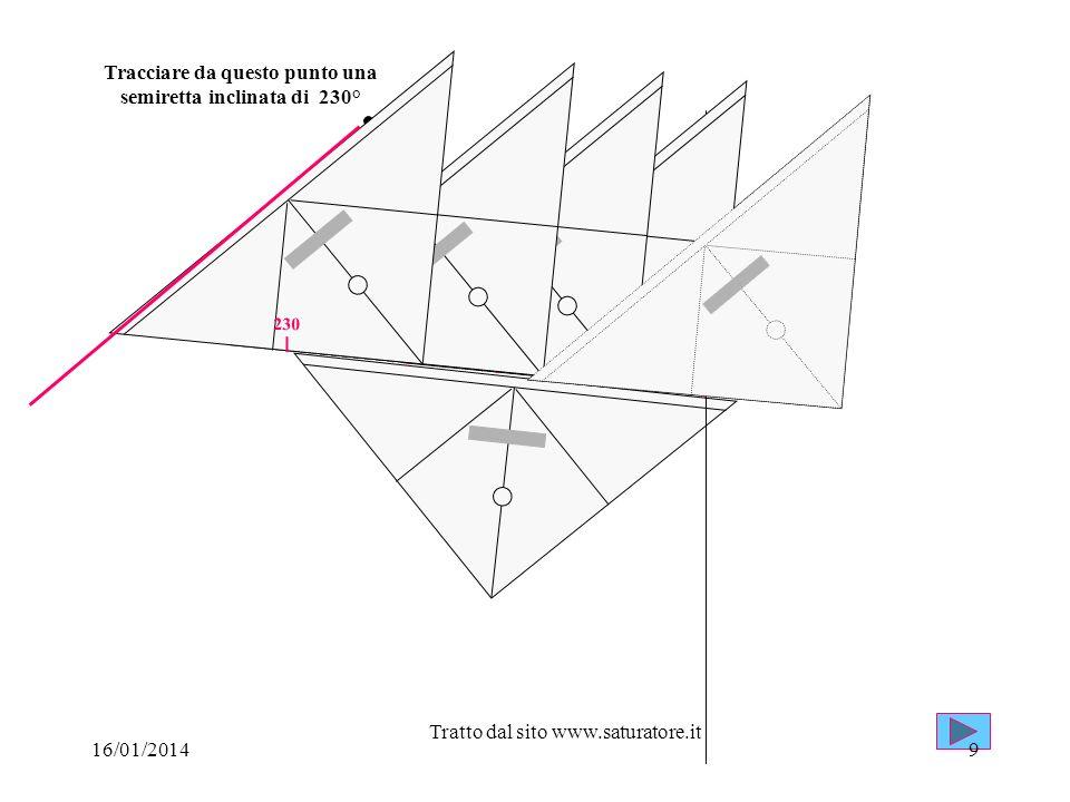 230 Tracciare da questo punto una semiretta inclinata di 230° 16/01/20149 Tratto dal sito www.saturatore.it