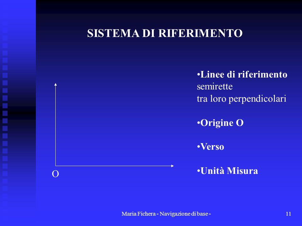 Maria Fichera - Navigazione di base -11 O SISTEMA DI RIFERIMENTO Linee di riferimento semirette tra loro perpendicolari Origine O Verso Unità Misura