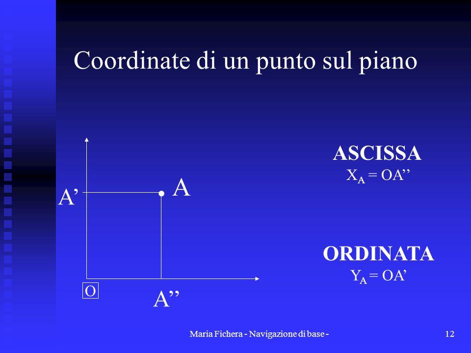 Maria Fichera - Navigazione di base -12 O. A. A A A Coordinate di un punto sul piano ASCISSA X A = OA ORDINATA Y A = OA