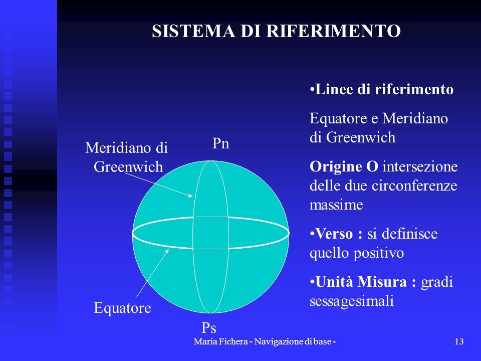 Maria Fichera - Navigazione di base -13 SISTEMA DI RIFERIMENTO Meridiano di Greenwich Equatore Linee di riferimento Equatore e Meridiano di Greenwich