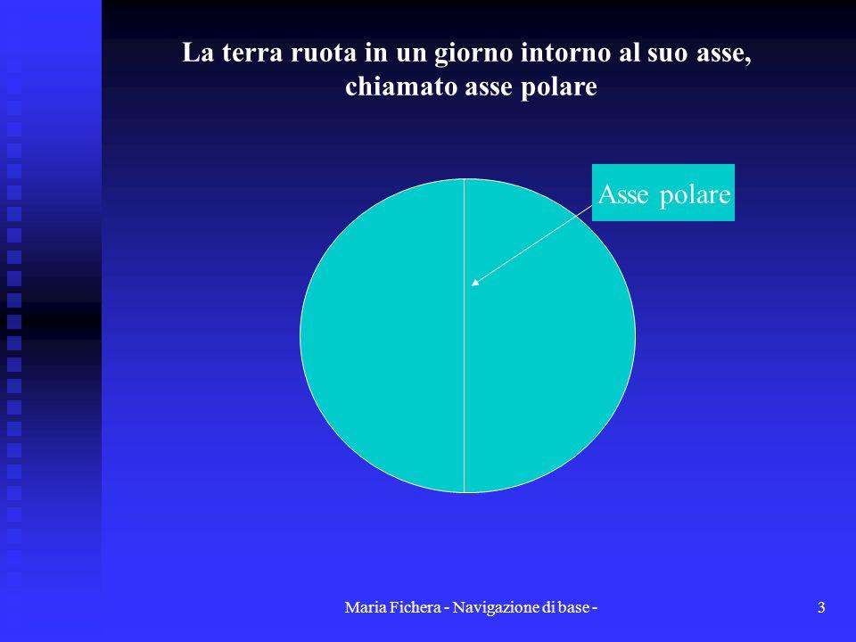 Maria Fichera - Navigazione di base -3 Asse polare La terra ruota in un giorno intorno al suo asse, chiamato asse polare