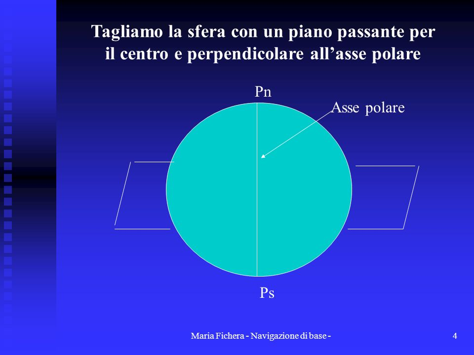 Maria Fichera - Navigazione di base -4 Pn Ps Asse polare Tagliamo la sfera con un piano passante per il centro e perpendicolare allasse polare