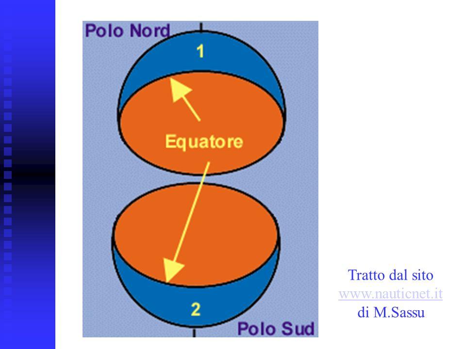 Maria Fichera - Navigazione di base -6 Tratto dal sito www.nauticnet.it di M.Sassu www.nauticnet.it