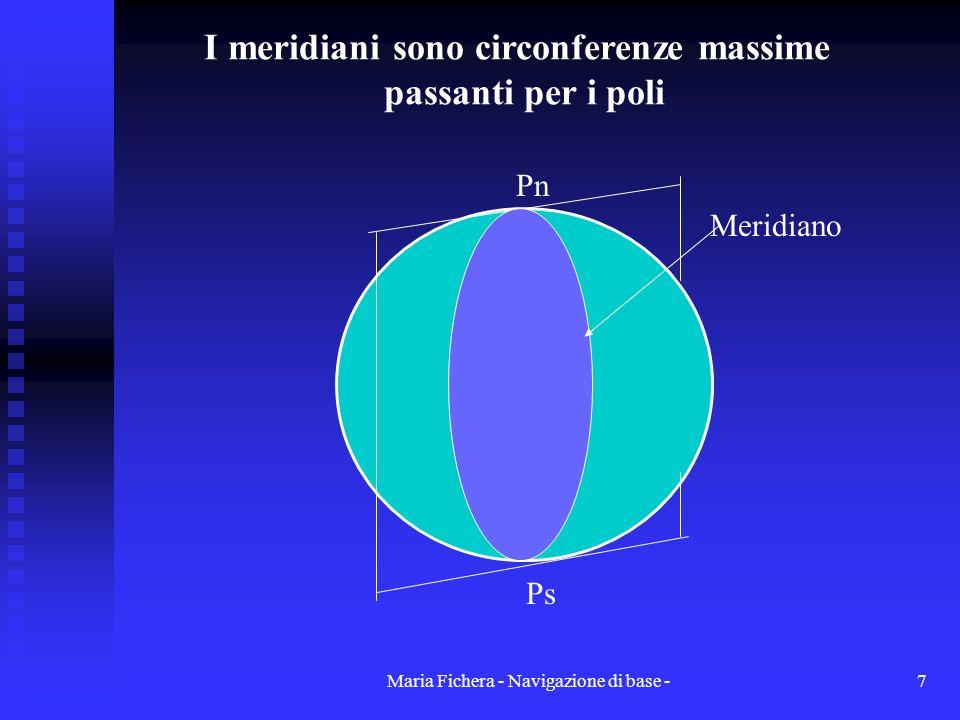 Maria Fichera - Navigazione di base -7 Pn Ps Meridiano I meridiani sono circonferenze massime passanti per i poli