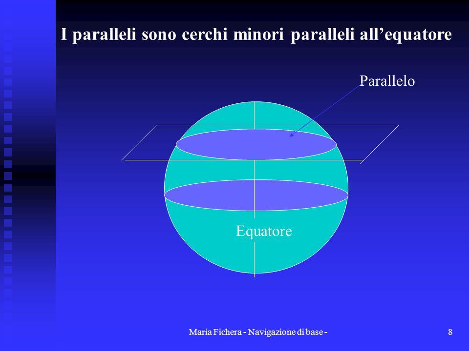 Maria Fichera - Navigazione di base -8 Equatore Parallelo I paralleli sono cerchi minori paralleli allequatore