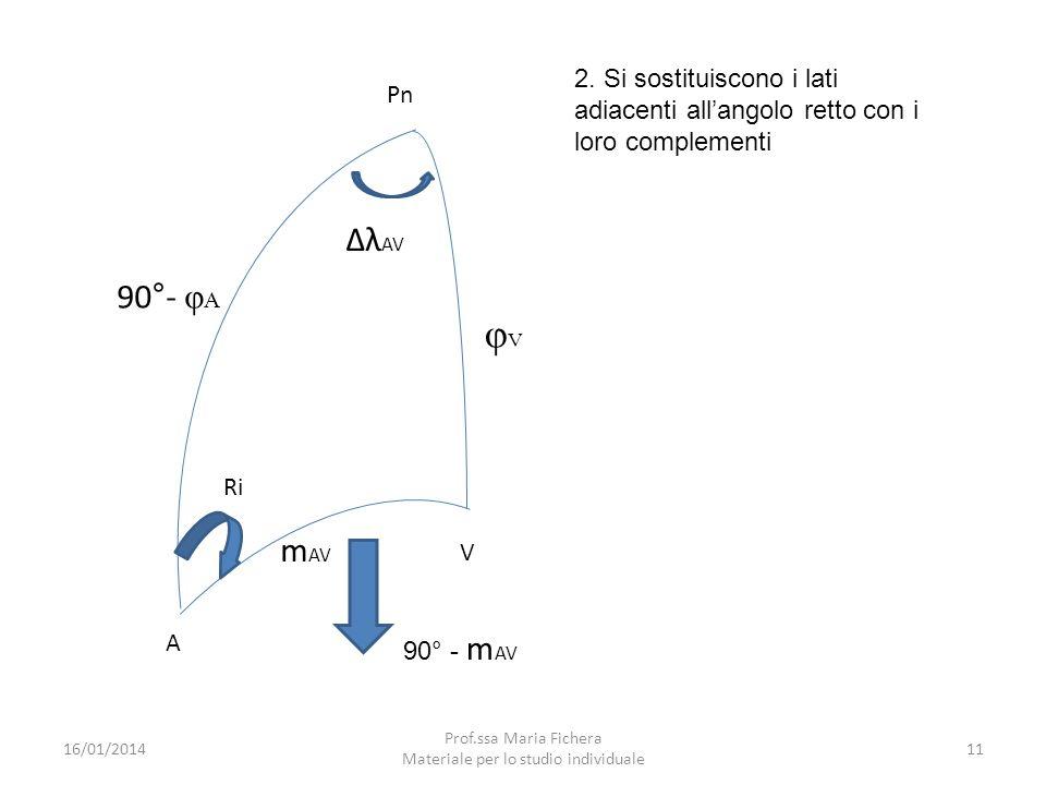 V Pn A 90°- φ A Ri λ AV m AV 2. Si sostituiscono i lati adiacenti allangolo retto con i loro complementi φVφV 90° - m AV 16/01/201411 Prof.ssa Maria F