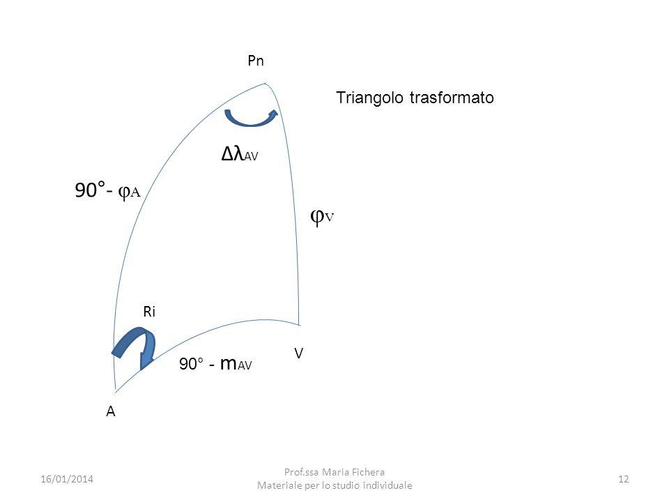 V Pn A 90°- φ A Ri λ AV φVφV 90° - m AV Triangolo trasformato 16/01/201412 Prof.ssa Maria Fichera Materiale per lo studio individuale