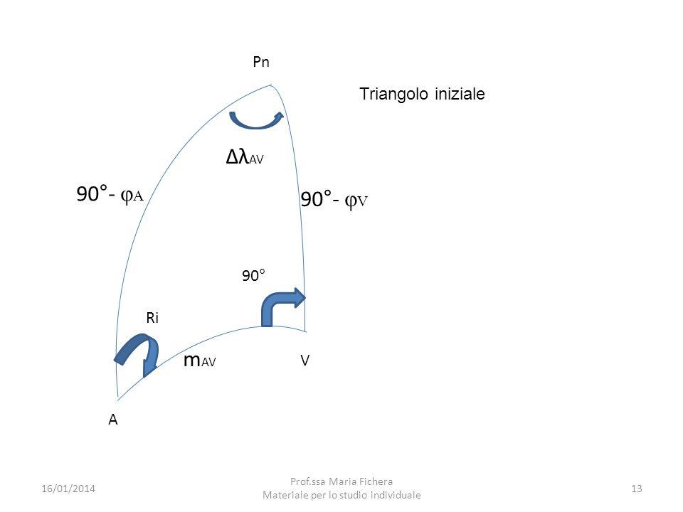 90° V Pn A 90°- φ A 90°- φ V Ri λ AV m AV Triangolo iniziale 16/01/201413 Prof.ssa Maria Fichera Materiale per lo studio individuale