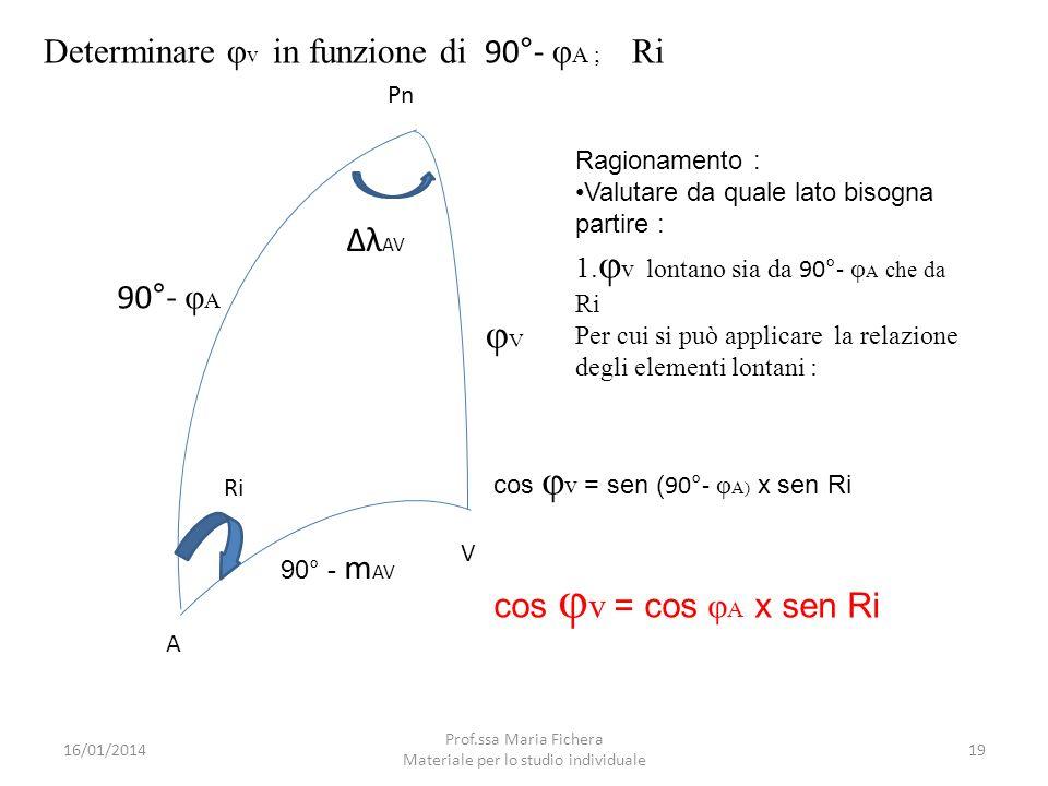 V Pn A 90°- φ A Ri λ AV φVφV 90° - m AV Determinare φ v in funzione di 90°- φ A ; Ri Ragionamento : Valutare da quale lato bisogna partire : 1. φ v lo