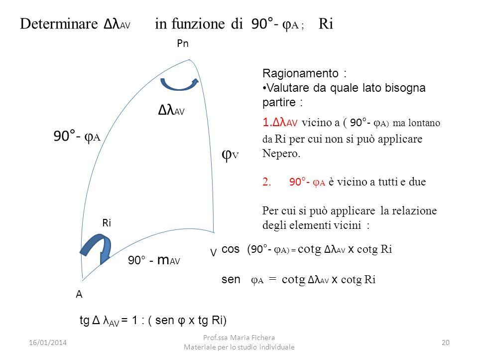 V Pn A 90°- φ A Ri λ AV φVφV 90° - m AV Determinare λ AV in funzione di 90°- φ A ; Ri Ragionamento : Valutare da quale lato bisogna partire : 1.λ AV v