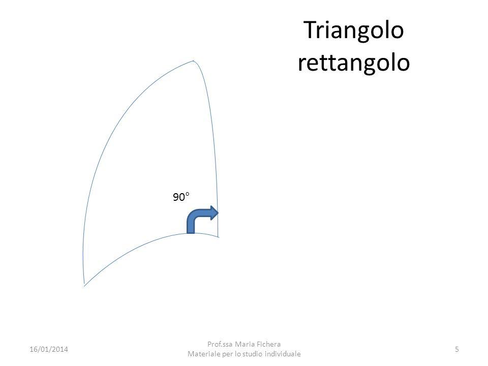 Determinazione delle coordinate del vertice 90° V Pn A 90°- φ A 90°- φ V Ri λ AV 16/01/20146 Prof.ssa Maria Fichera Materiale per lo studio individuale