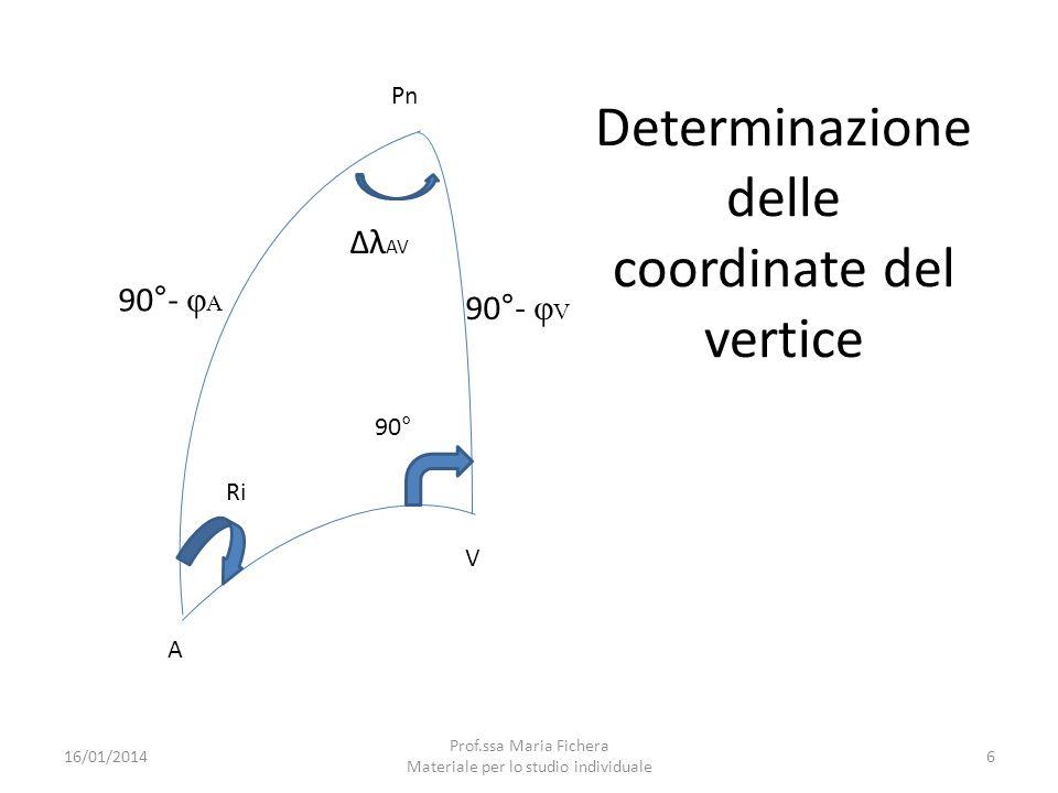 Determinazione delle coordinate del vertice 90° V Pn A 90°- φ A 90°- φ V Ri λ AV 16/01/20146 Prof.ssa Maria Fichera Materiale per lo studio individual