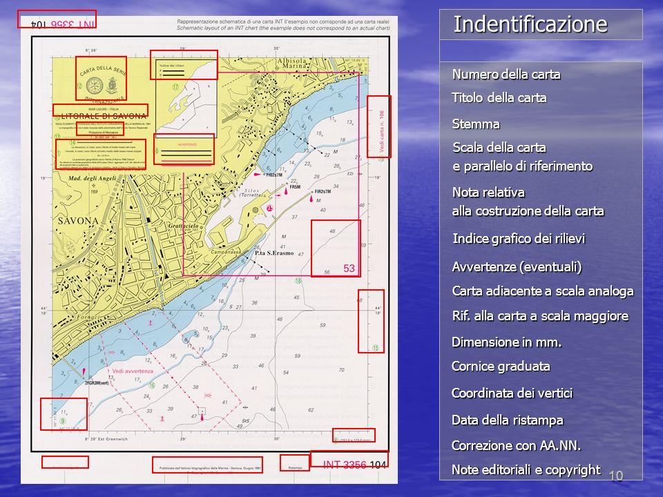 16/01/2014 Prof.ssa Maria Fichera La Carta di Mercatore10 Numero della carta Titolo della carta Stemma Scala della carta e parallelo di riferimento No