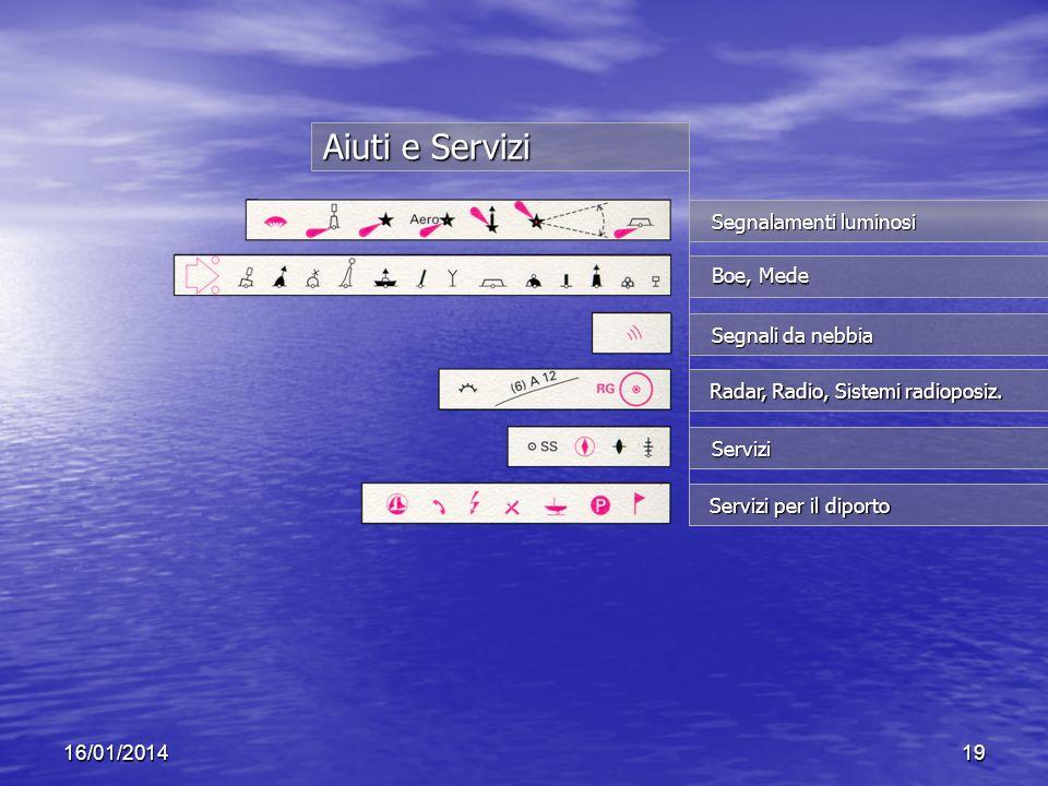16/01/201419 Aiuti e Servizi Segnalamenti luminosi Boe, Mede Segnali da nebbia Radar, Radio, Sistemi radioposiz.