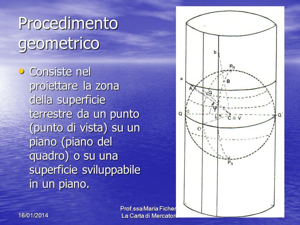 16/01/2014 Prof.ssa Maria Fichera La Carta di Mercatore3 Procedimento geometrico Consiste nel proiettare la zona della superficie terrestre da un punt