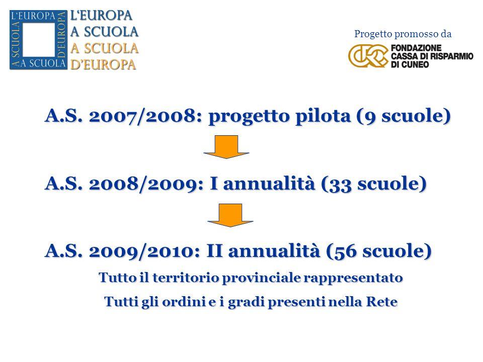 A.S. 2007/2008: progetto pilota (9 scuole) A.S. 2008/2009: I annualità (33 scuole) A.S. 2009/2010: II annualità (56 scuole) Tutto il territorio provin