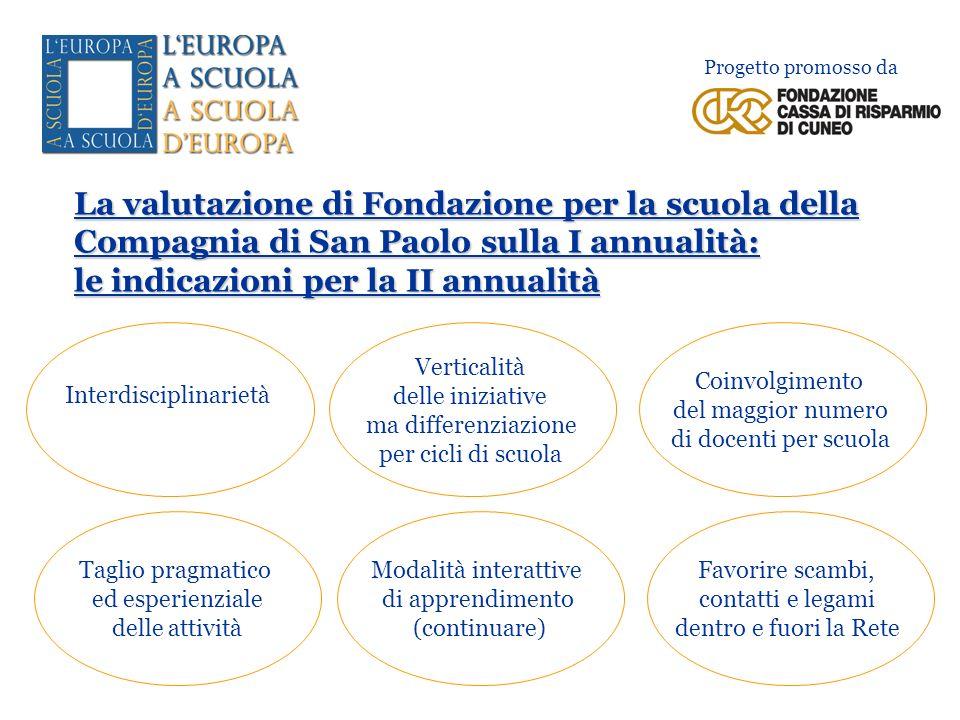 La valutazione di Fondazione per la scuola della Compagnia di San Paolo sulla I annualità: le indicazioni per la II annualità Progetto promosso da Ver