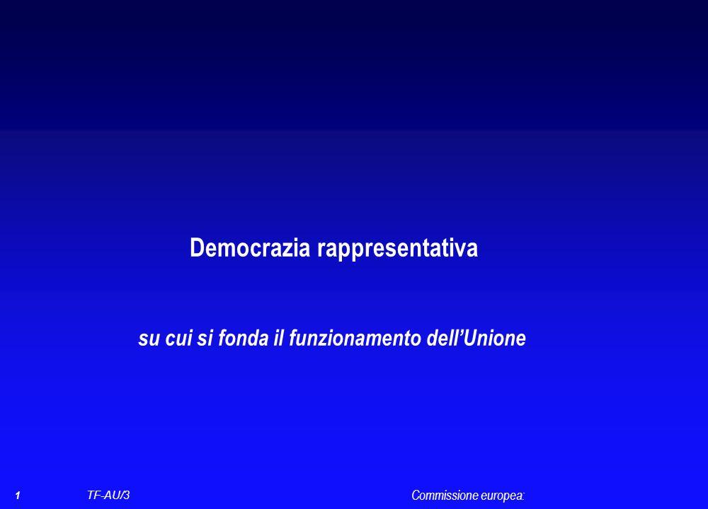 Commissione europea: TF-AU/3 Democrazia rappresentativa su cui si fonda il funzionamento dellUnione 1