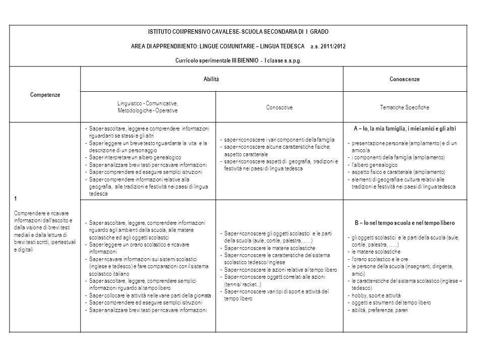 ISTITUTO COMPRENSIVO CAVALESE- SCUOLA SECONDARIA DI I GRADO AREA DI APPRENDIMENTO: LINGUE COMUNITARIE – LINGUA TEDESCA a.s. 2011/2012 Curricolo sperim