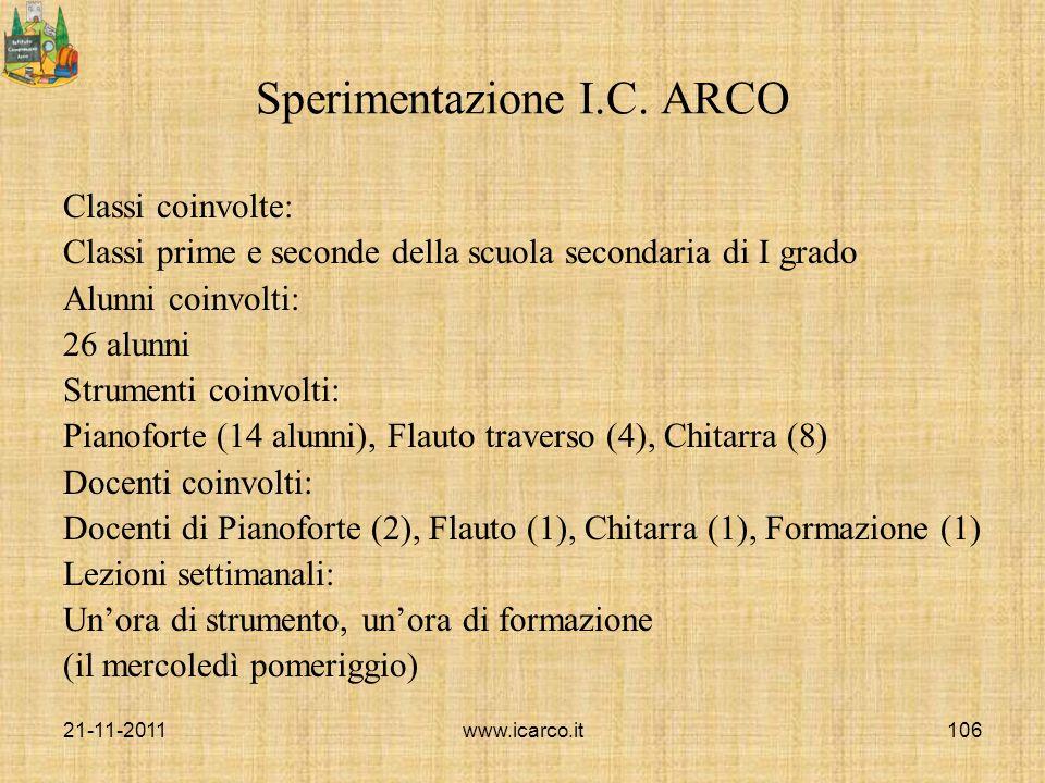 Sperimentazione I.C. ARCO Classi coinvolte: Classi prime e seconde della scuola secondaria di I grado Alunni coinvolti: 26 alunni Strumenti coinvolti: