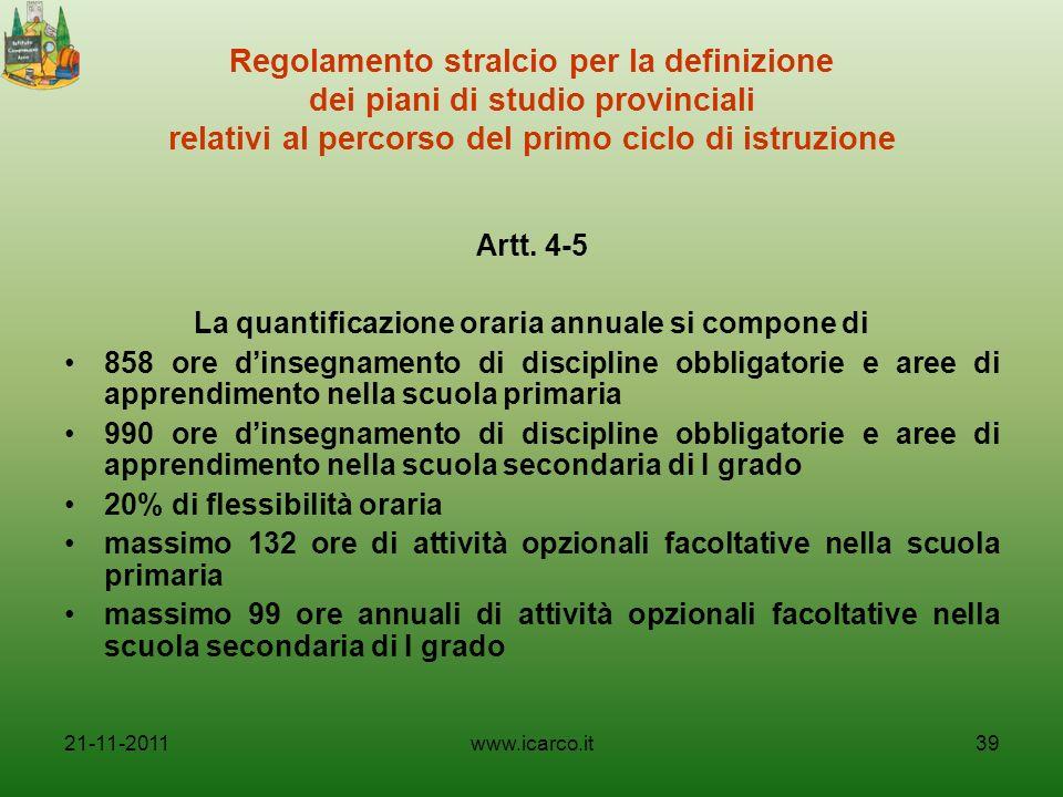 Regolamento stralcio per la definizione dei piani di studio provinciali relativi al percorso del primo ciclo di istruzione Artt. 4-5 La quantificazion