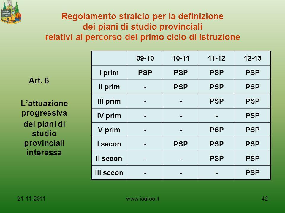 Regolamento stralcio per la definizione dei piani di studio provinciali relativi al percorso del primo ciclo di istruzione Art. 6 Lattuazione progress