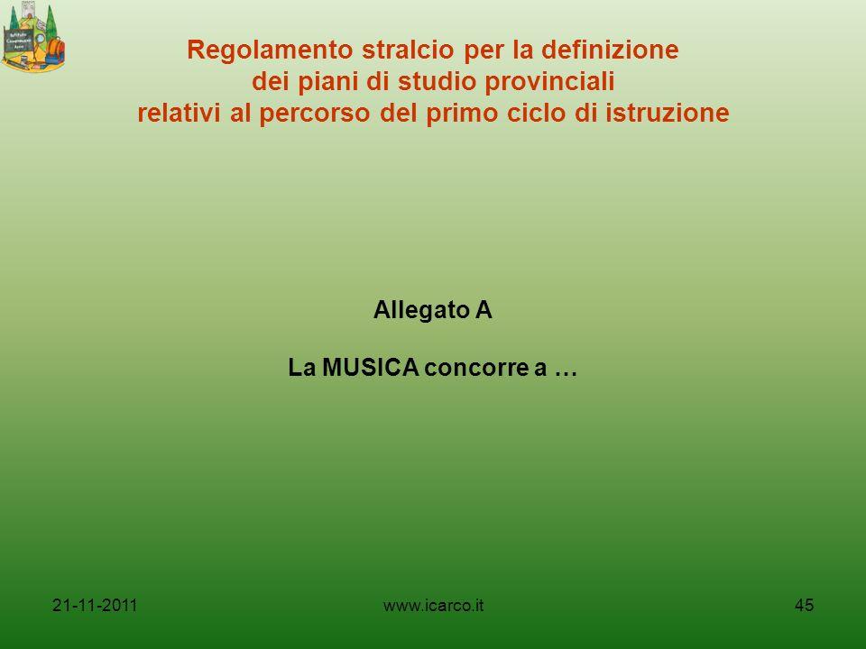 Regolamento stralcio per la definizione dei piani di studio provinciali relativi al percorso del primo ciclo di istruzione Allegato A La MUSICA concor