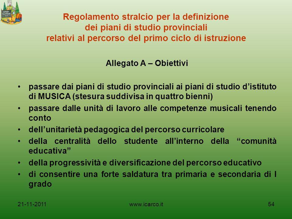 Regolamento stralcio per la definizione dei piani di studio provinciali relativi al percorso del primo ciclo di istruzione Allegato A – Obiettivi pass