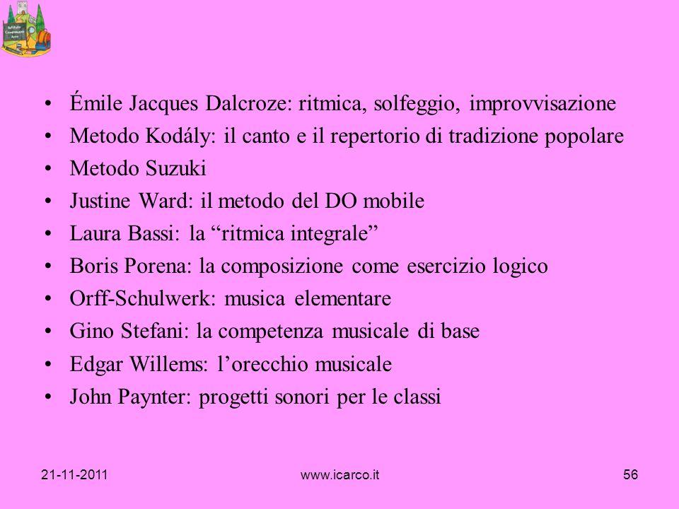 Émile Jacques Dalcroze: ritmica, solfeggio, improvvisazione Metodo Kodály: il canto e il repertorio di tradizione popolare Metodo Suzuki Justine Ward: