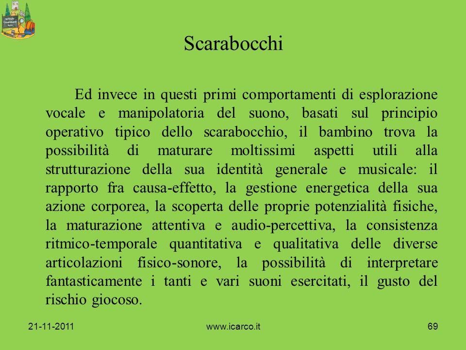 Scarabocchi Ed invece in questi primi comportamenti di esplorazione vocale e manipolatoria del suono, basati sul principio operativo tipico dello scar
