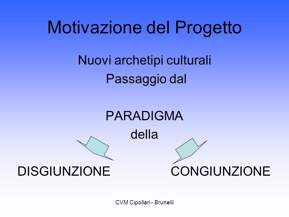 CVM Cipollari - Brunelli Motivazione del Progetto Nuovi archetipi culturali Passaggio dal PARADIGMA della DISGIUNZIONE CONGIUNZIONE