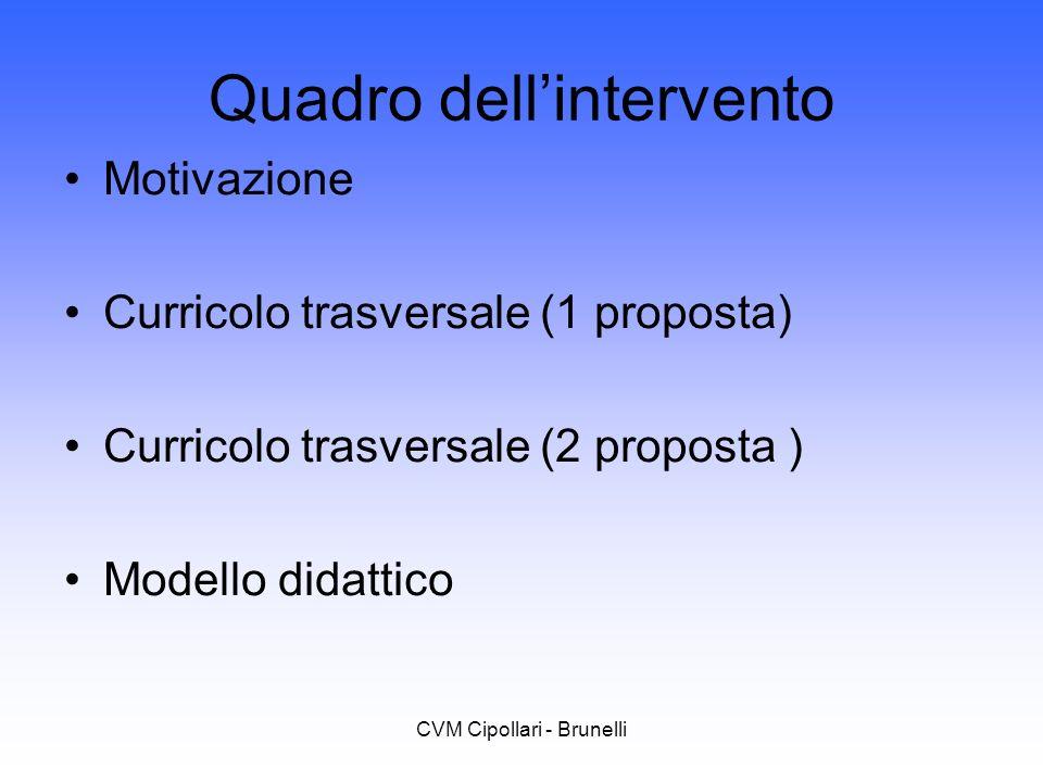 CVM Cipollari - Brunelli Quadro dellintervento Motivazione Curricolo trasversale (1 proposta) Curricolo trasversale (2 proposta ) Modello didattico