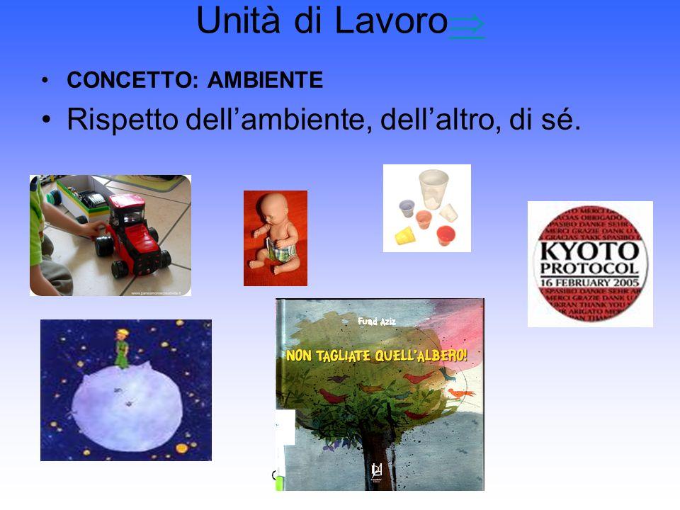 CVM Cipollari - Brunelli Unità di Lavoro CONCETTO: AMBIENTE Rispetto dellambiente, dellaltro, di sé.
