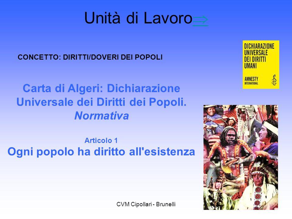 CVM Cipollari - Brunelli Unità di Lavoro CONCETTO: DIRITTI/DOVERI DEI POPOLI Carta di Algeri: Dichiarazione Universale dei Diritti dei Popoli. Normati