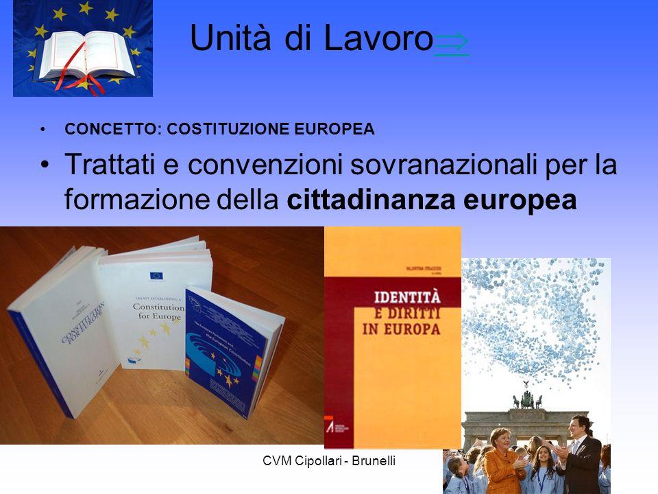CVM Cipollari - Brunelli Unità di Lavoro CONCETTO: COSTITUZIONE EUROPEA Trattati e convenzioni sovranazionali per la formazione della cittadinanza eur