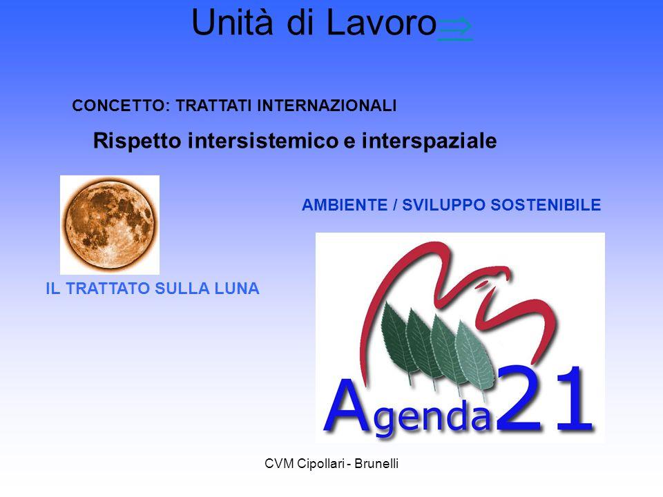 CVM Cipollari - Brunelli Unità di Lavoro Rispetto intersistemico e interspaziale IL TRATTATO SULLA LUNA CONCETTO: TRATTATI INTERNAZIONALI AMBIENTE / S