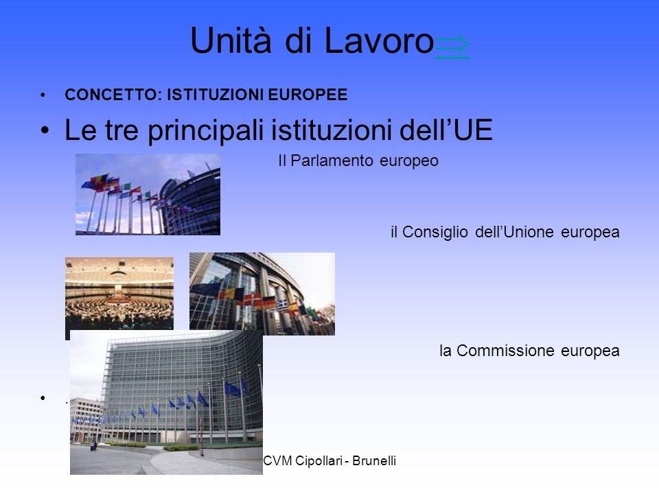 CVM Cipollari - Brunelli Unità di Lavoro CONCETTO: ISTITUZIONI EUROPEE Le tre principali istituzioni dellUE Il Parlamento europeo il Consiglio dellUni