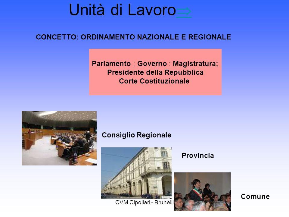 CVM Cipollari - Brunelli Unità di Lavoro Consiglio Regionale Provincia Comune Parlamento ; Governo ; Magistratura; Presidente della Repubblica Corte C
