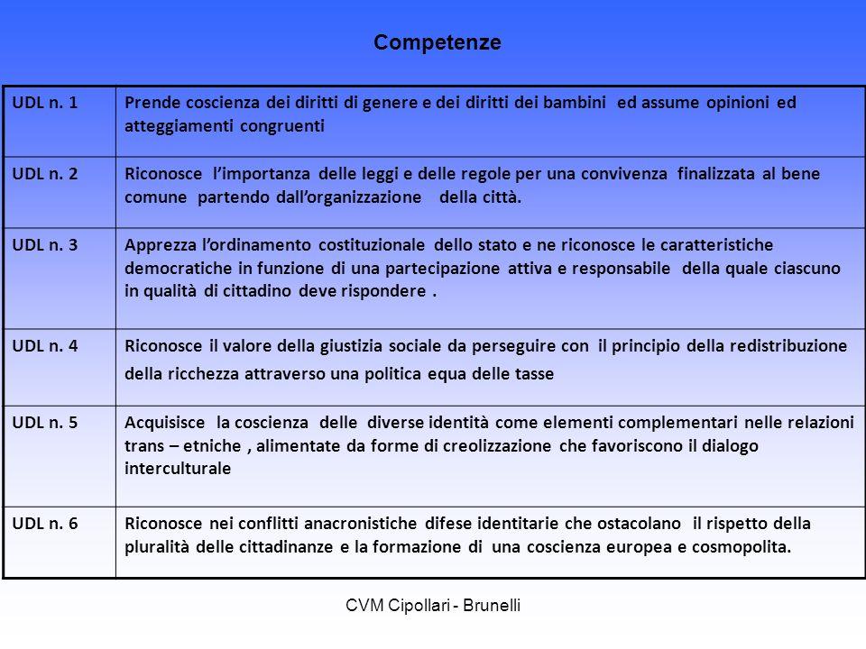 CVM Cipollari - Brunelli UDL n. 1Prende coscienza dei diritti di genere e dei diritti dei bambini ed assume opinioni ed atteggiamenti congruenti UDL n