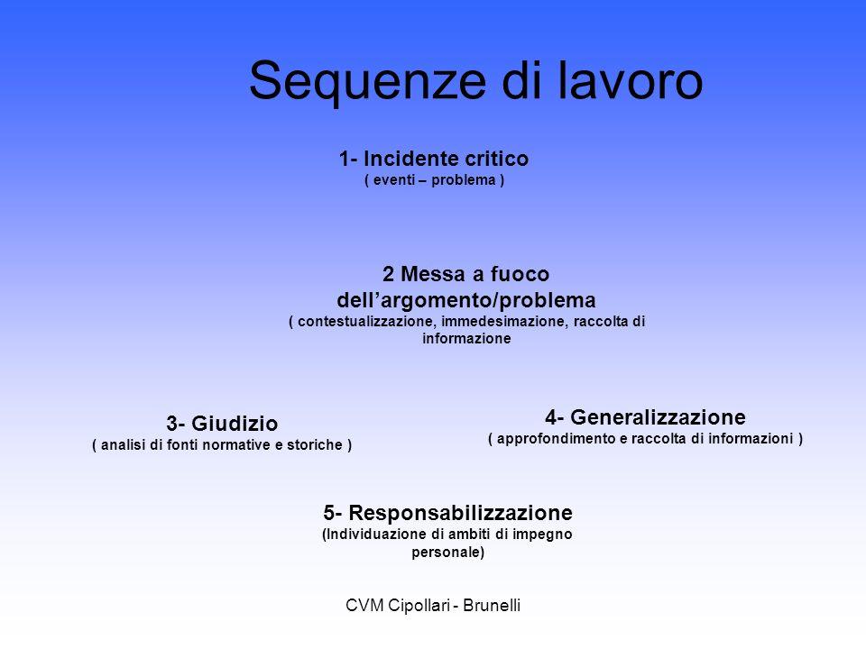 CVM Cipollari - Brunelli Sequenze di lavoro 1- Incidente critico ( eventi – problema ) 2 Messa a fuoco dellargomento/problema ( contestualizzazione, i