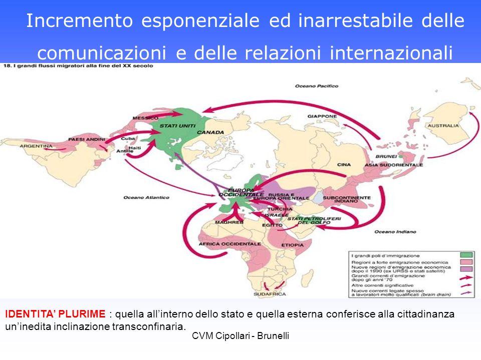 CVM Cipollari - Brunelli Incremento esponenziale ed inarrestabile delle comunicazioni e delle relazioni internazionali IDENTITA PLURIME : quella allin