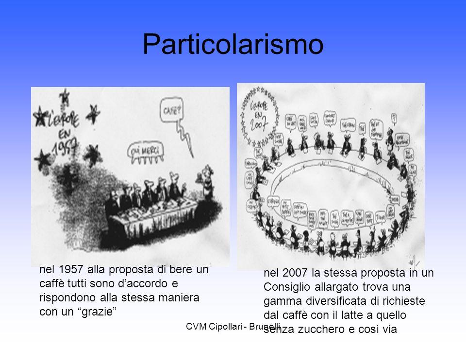 CVM Cipollari - Brunelli Particolarismo nel 2007 la stessa proposta in un Consiglio allargato trova una gamma diversificata di richieste dal caffè con