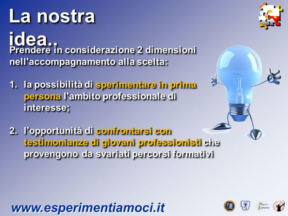La nostra idea.. www.esperimentiamoci.it Prendere in considerazione 2 dimensioni nell'accompagnamento alla scelta: 1.la possibilità di sperimentare in
