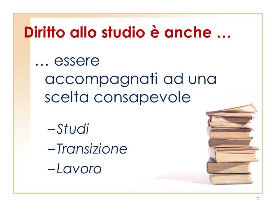 Diritto allo studio è anche … … essere accompagnati ad una scelta consapevole –Studi –Transizione –Lavoro 2