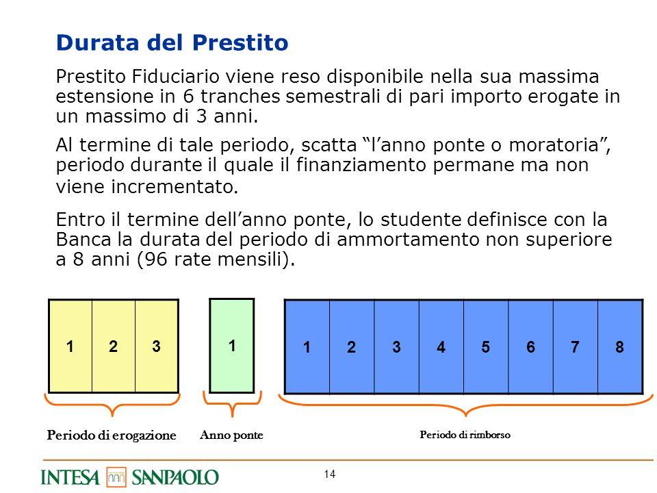 14 Durata del Prestito Prestito Fiduciario viene reso disponibile nella sua massima estensione in 6 tranches semestrali di pari importo erogate in un
