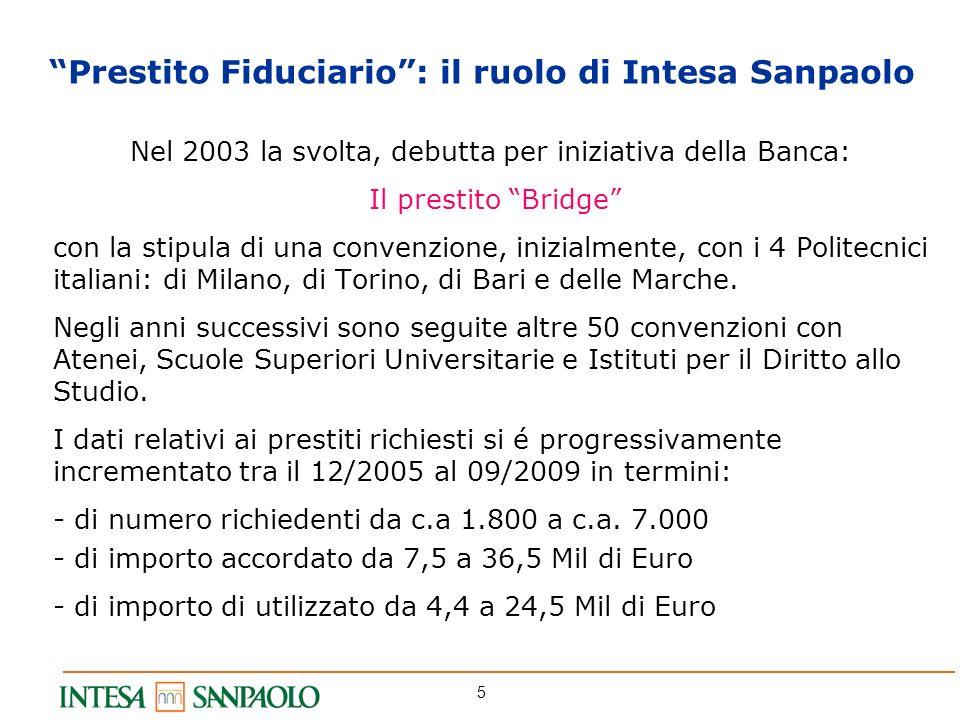 5 Nel 2003 la svolta, debutta per iniziativa della Banca: Il prestito Bridge con la stipula di una convenzione, inizialmente, con i 4 Politecnici ital