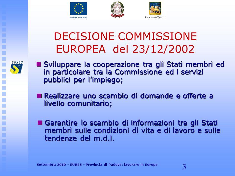 3 DECISIONE COMMISSIONE EUROPEA del 23/12/2002 Sviluppare la cooperazione tra gli Stati membri ed in particolare tra la Commissione ed i servizi pubblici per limpiego; Sviluppare la cooperazione tra gli Stati membri ed in particolare tra la Commissione ed i servizi pubblici per limpiego; Realizzare uno scambio di domande e offerte a livello comunitario; Realizzare uno scambio di domande e offerte a livello comunitario; Garantire lo scambio di informazioni tra gli Stati membri sulle condizioni di vita e di lavoro e sulle tendenze del m.d.l.
